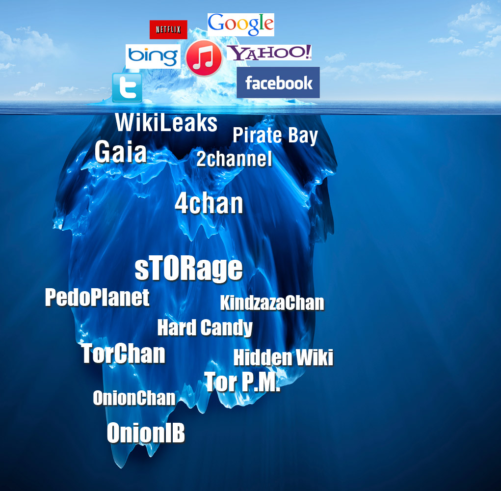 darkweb deep dark web of the internet iceberg scott schober